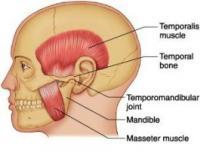 Douleur à la machoire: Syndrôme algo dysfonctionnel de l'appareil manducateur (S.A.D.A.M)